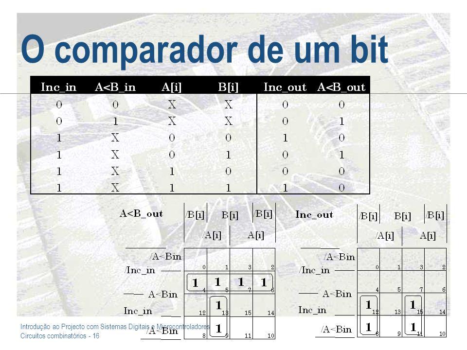 Introdução ao Projecto com Sistemas Digitais e Microcontroladores Circuitos combinatórios - 16 O comparador de um bit