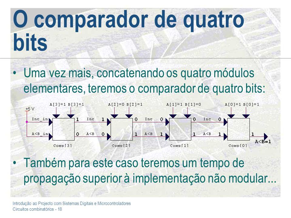 Introdução ao Projecto com Sistemas Digitais e Microcontroladores Circuitos combinatórios - 18 O comparador de quatro bits Uma vez mais, concatenando