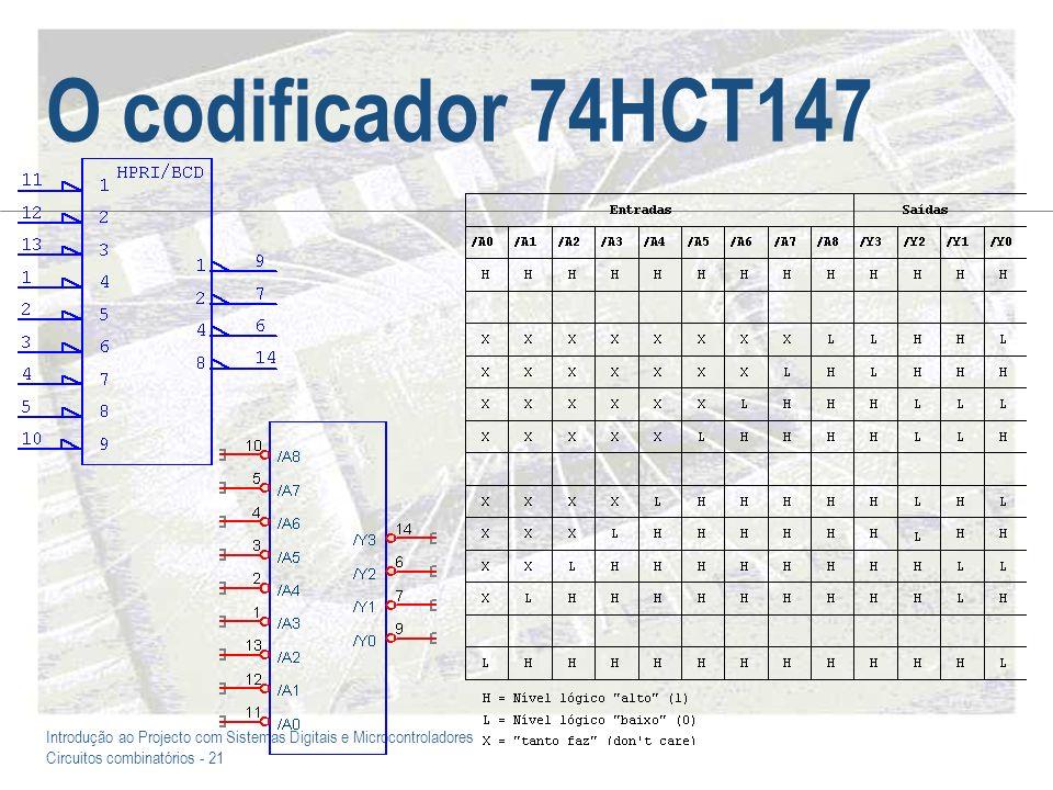 Introdução ao Projecto com Sistemas Digitais e Microcontroladores Circuitos combinatórios - 21 O codificador 74HCT147