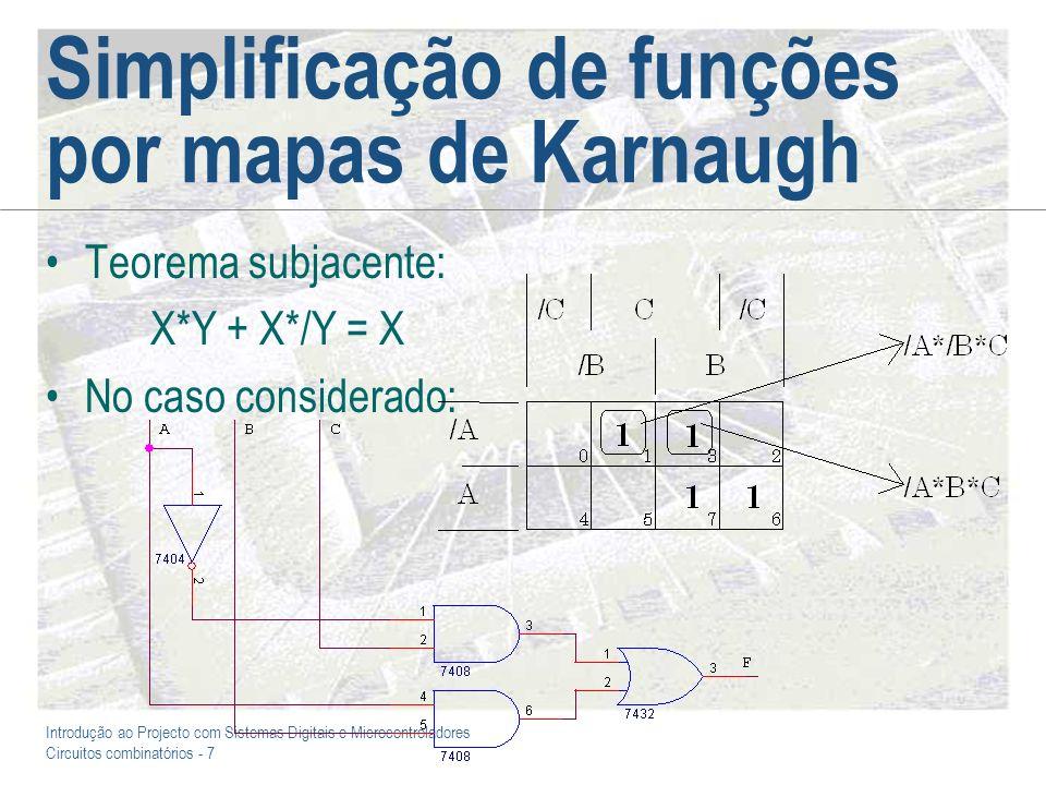 Introdução ao Projecto com Sistemas Digitais e Microcontroladores Circuitos combinatórios - 7 Simplificação de funções por mapas de Karnaugh Teorema s