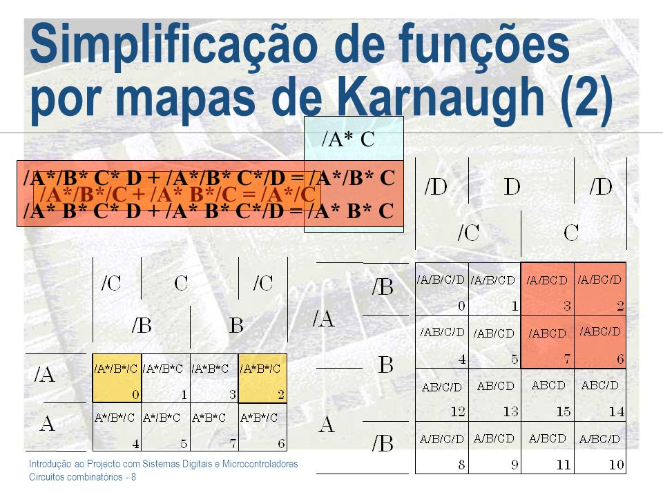 Introdução ao Projecto com Sistemas Digitais e Microcontroladores Circuitos combinatórios - 8 /A* C/A*/B*/C + /A* B*/C = /A*/C Simplificação de funçõe