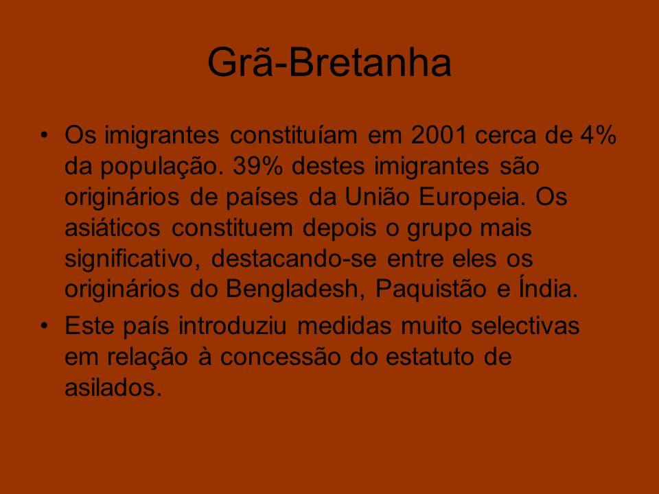Grã-Bretanha Os imigrantes constituíam em 2001 cerca de 4% da população. 39% destes imigrantes são originários de países da União Europeia. Os asiátic