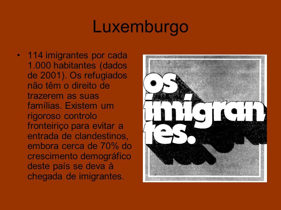 Luxemburgo 114 imigrantes por cada 1.000 habitantes (dados de 2001). Os refugiados não têm o direito de trazerem as suas famílias. Existem um rigoroso