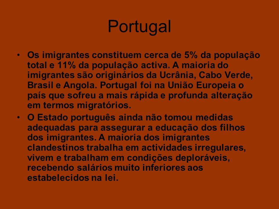 Portugal Os imigrantes constituem cerca de 5% da população total e 11% da população activa. A maioria do imigrantes são originários da Ucrânia, Cabo V