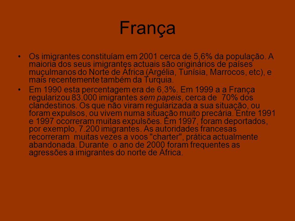 França Os imigrantes constituíam em 2001 cerca de 5,6% da população. A maioria dos seus imigrantes actuais são originários de países muçulmanos do Nor