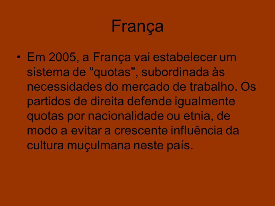 França Em 2005, a França vai estabelecer um sistema de