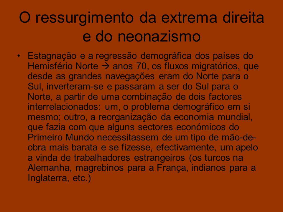 O ressurgimento da extrema direita e do neonazismo Estagnação e a regressão demográfica dos países do Hemisfério Norte anos 70, os fluxos migratórios,