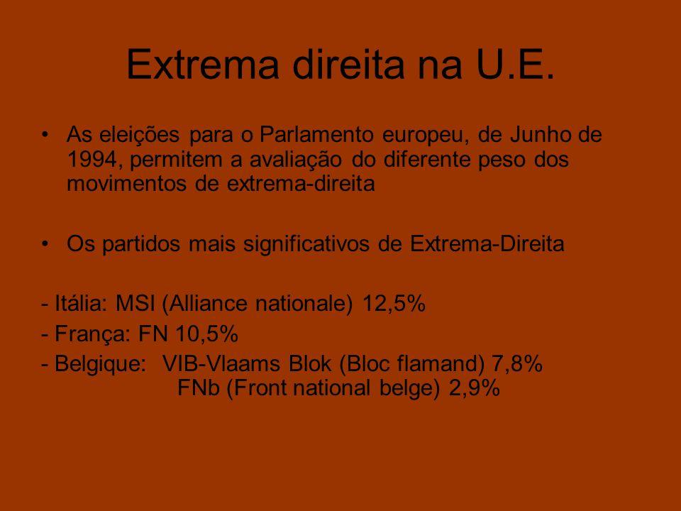 Extrema direita na U.E. As eleições para o Parlamento europeu, de Junho de 1994, permitem a avaliação do diferente peso dos movimentos de extrema-dire