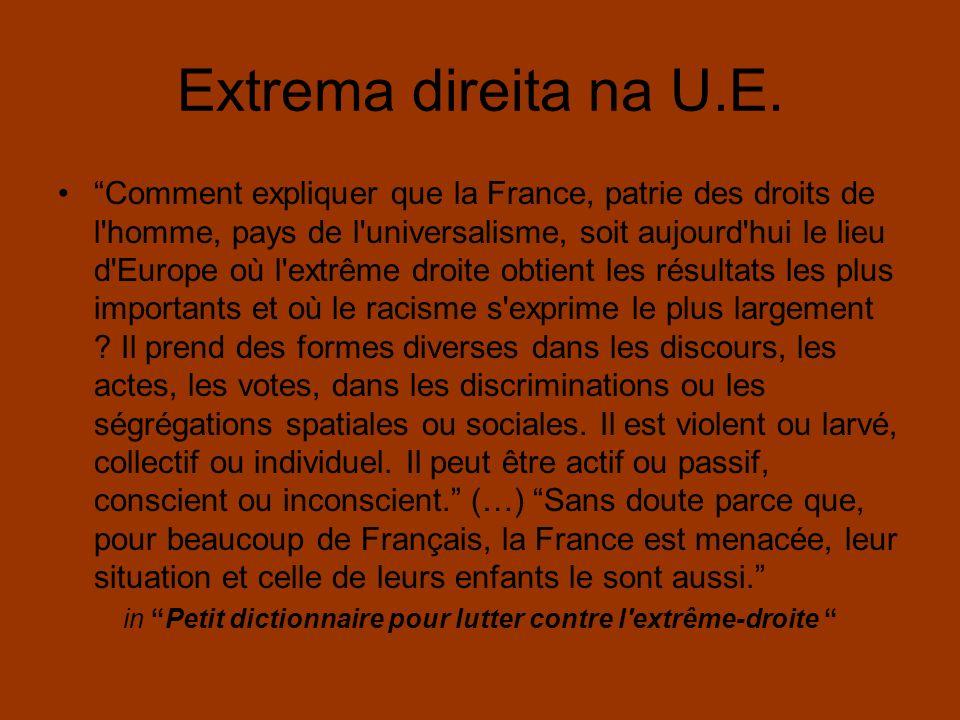 Extrema direita na U.E. Comment expliquer que la France, patrie des droits de l'homme, pays de l'universalisme, soit aujourd'hui le lieu d'Europe où l