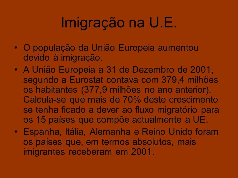 Imigração na U.E. O população da União Europeia aumentou devido à imigração. A União Europeia a 31 de Dezembro de 2001, segundo a Eurostat contava com