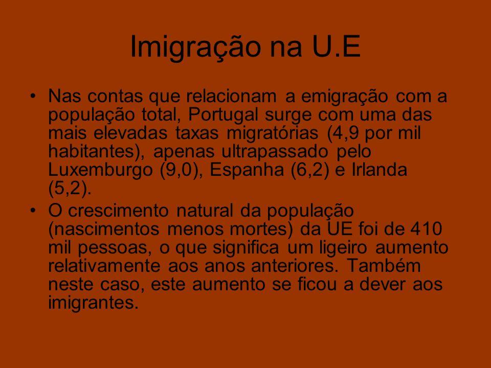 Imigração na U.E Nas contas que relacionam a emigração com a população total, Portugal surge com uma das mais elevadas taxas migratórias (4,9 por mil
