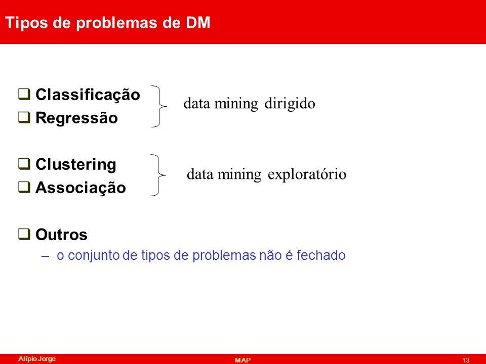 Alípio Jorge MAP13 Tipos de problemas de DM Classificação Regressão Clustering Associação Outros –o conjunto de tipos de problemas não é fechado data mining dirigido data mining exploratório