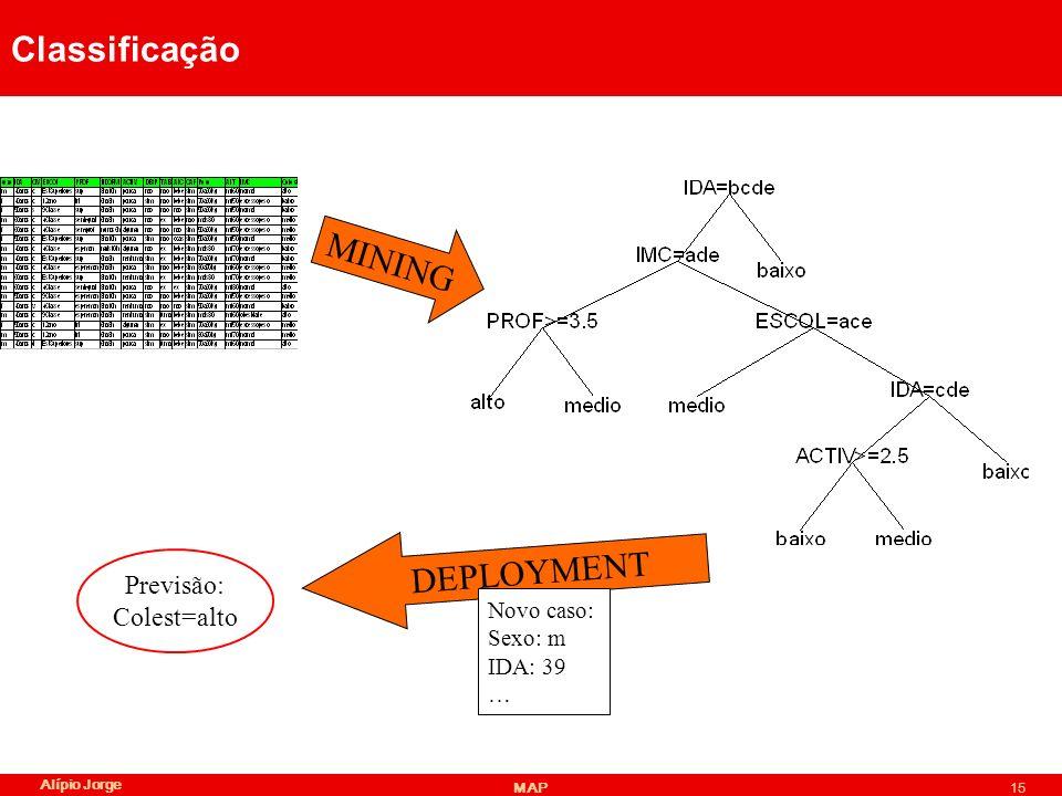 Alípio Jorge MAP15 Classificação MINING DEPLOYMENT Novo caso: Sexo: m IDA: 39 … Previsão: Colest=alto