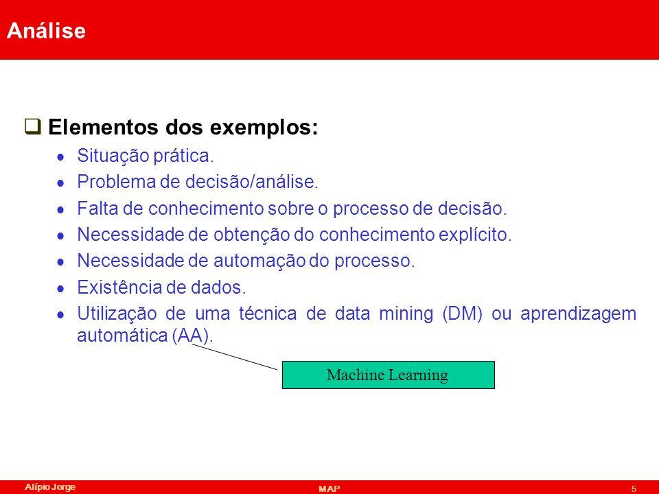 Alípio Jorge MAP26 Dados de treino e dados de teste Exemplos de treino –para construir o modelo –training-set (AA) Exemplos de teste –para avaliar o modelo –test-set (AA) Distribuição dos exemplos –geralmente assume-se dist.