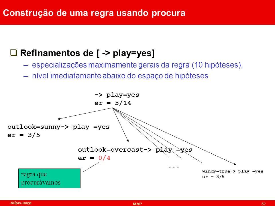 Alípio Jorge MAP52 Construção de uma regra usando procura Refinamentos de [ -> play=yes] –especializações maximamente gerais da regra (10 hipóteses), –nível imediatamente abaixo do espaço de hipóteses -> play=yes er = 5/14 outlook=sunny-> play =yes er = 3/5 outlook=overcast-> play =yes er = 0/4 windy=true-> play =yes er = 3/5...