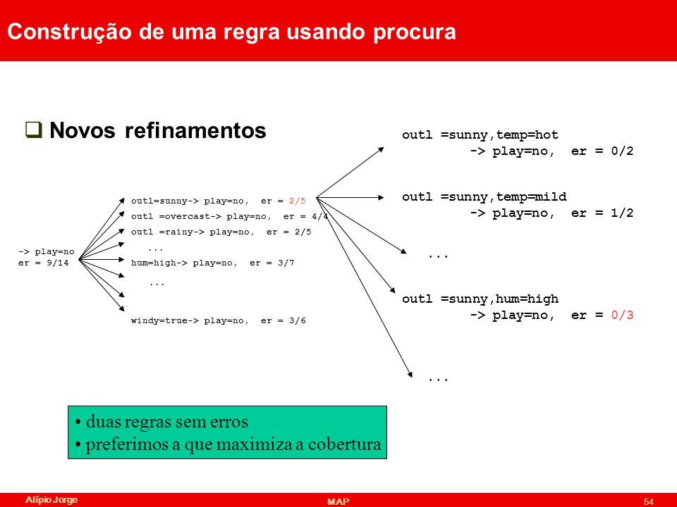 Alípio Jorge MAP54 Construção de uma regra usando procura Novos refinamentos -> play=no er = 9/14 outl=sunny-> play=no, er = 2/5 outl =rainy-> play=no, er = 2/5 outl =overcast-> play=no, er = 4/4 hum=high-> play=no, er = 3/7...