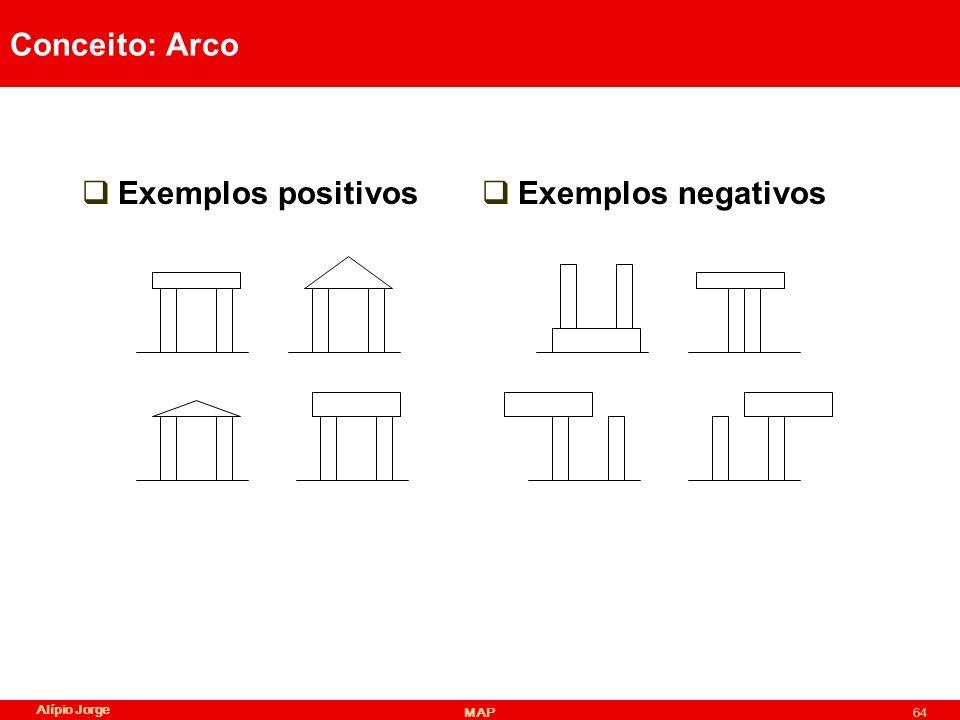 Alípio Jorge MAP64 Conceito: Arco Exemplos positivos Exemplos negativos
