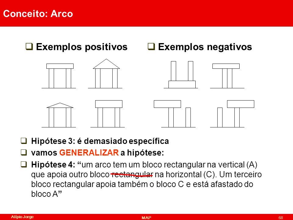 Alípio Jorge MAP68 Conceito: Arco Exemplos positivos Exemplos negativos Hipótese 3: é demasiado específica vamos GENERALIZAR a hipótese: Hipótese 4: um arco tem um bloco rectangular na vertical (A) que apoia outro bloco rectangular na horizontal (C).