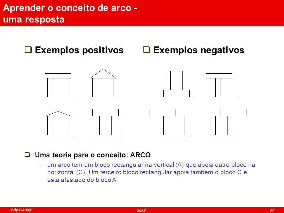 Alípio Jorge MAP69 Aprender o conceito de arco - uma resposta Exemplos positivos Exemplos negativos Uma teoria para o conceito: ARCO –um arco tem um bloco rectangular na vertical (A) que apoia outro bloco na horizontal (C).