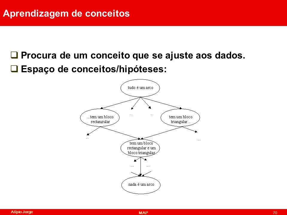Alípio Jorge MAP70 Aprendizagem de conceitos Procura de um conceito que se ajuste aos dados.