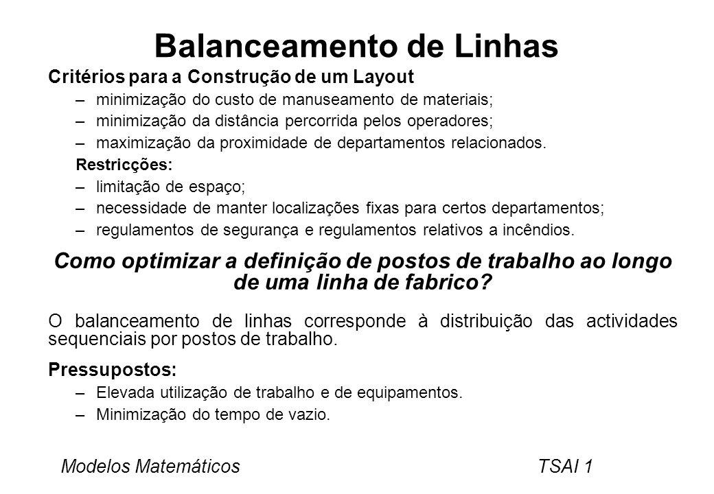Modelos Matemáticos TSAI 1 Balanceamento de Linhas Critérios para a Construção de um Layout –minimização do custo de manuseamento de materiais; –minim
