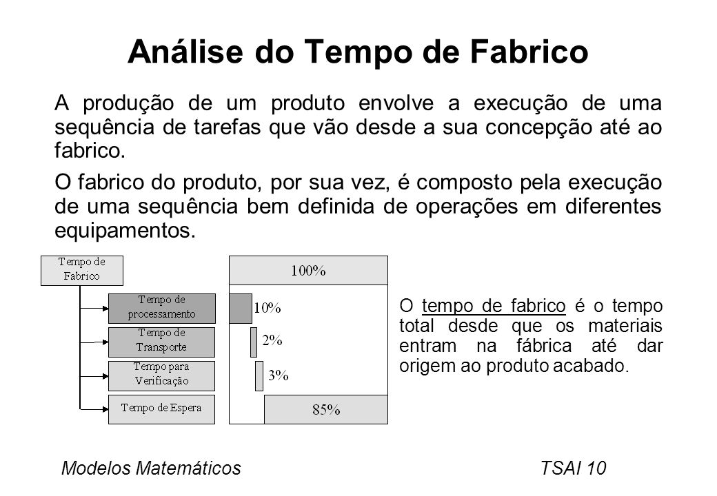 Modelos Matemáticos TSAI 10 Análise do Tempo de Fabrico A produção de um produto envolve a execução de uma sequência de tarefas que vão desde a sua co