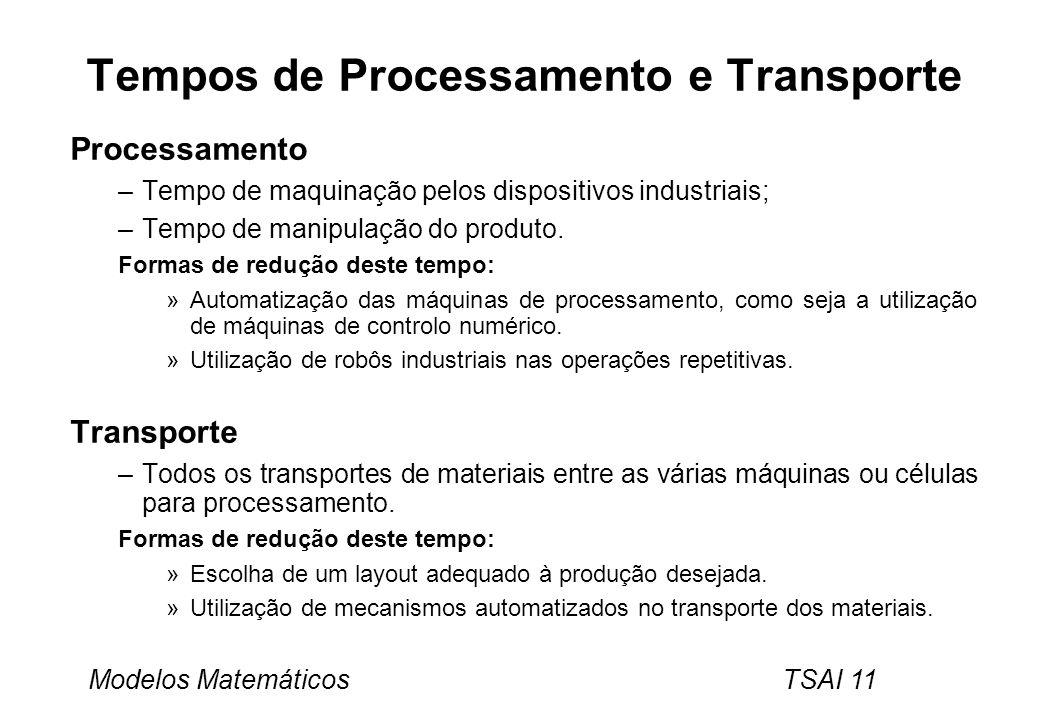 Modelos Matemáticos TSAI 11 Tempos de Processamento e Transporte Processamento –Tempo de maquinação pelos dispositivos industriais; –Tempo de manipula