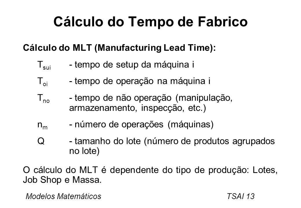 Modelos Matemáticos TSAI 13 Cálculo do Tempo de Fabrico Cálculo do MLT (Manufacturing Lead Time): T sui - tempo de setup da máquina i T oi - tempo de