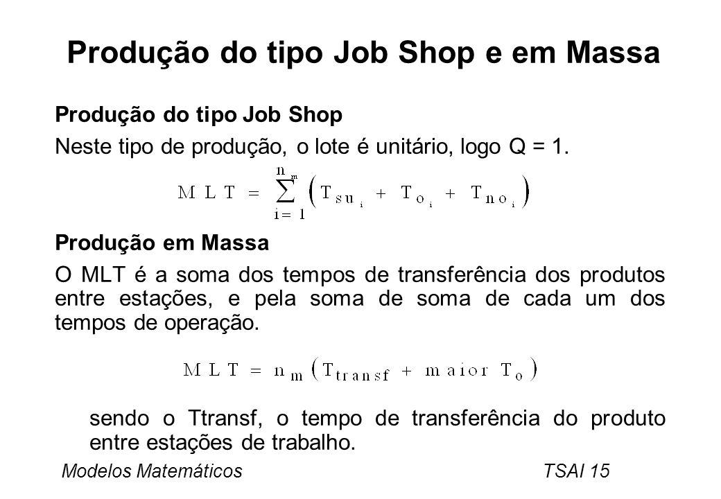 Modelos Matemáticos TSAI 15 Produção do tipo Job Shop e em Massa Produção do tipo Job Shop Neste tipo de produção, o lote é unitário, logo Q = 1. Prod