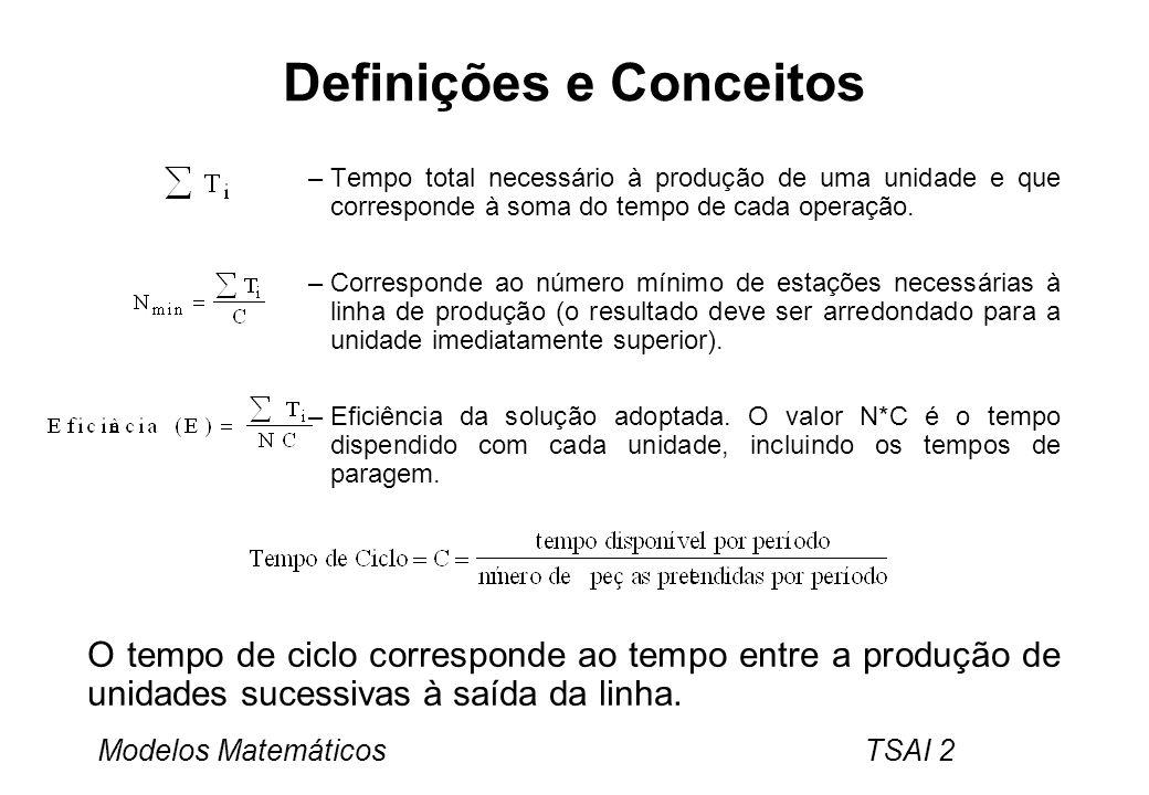 Modelos Matemáticos TSAI 2 Definições e Conceitos –Tempo total necessário à produção de uma unidade e que corresponde à soma do tempo de cada operação