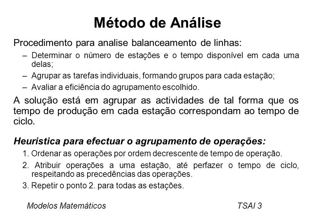 Modelos Matemáticos TSAI 3 Método de Análise Procedimento para analise balanceamento de linhas: –Determinar o número de estações e o tempo disponível