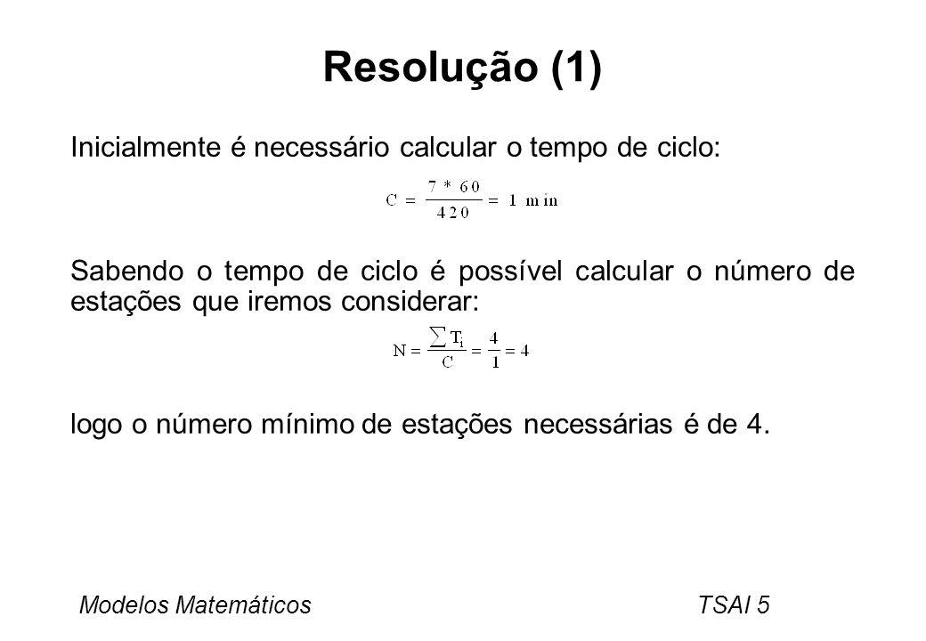 Modelos Matemáticos TSAI 5 Resolução (1) Inicialmente é necessário calcular o tempo de ciclo: Sabendo o tempo de ciclo é possível calcular o número de