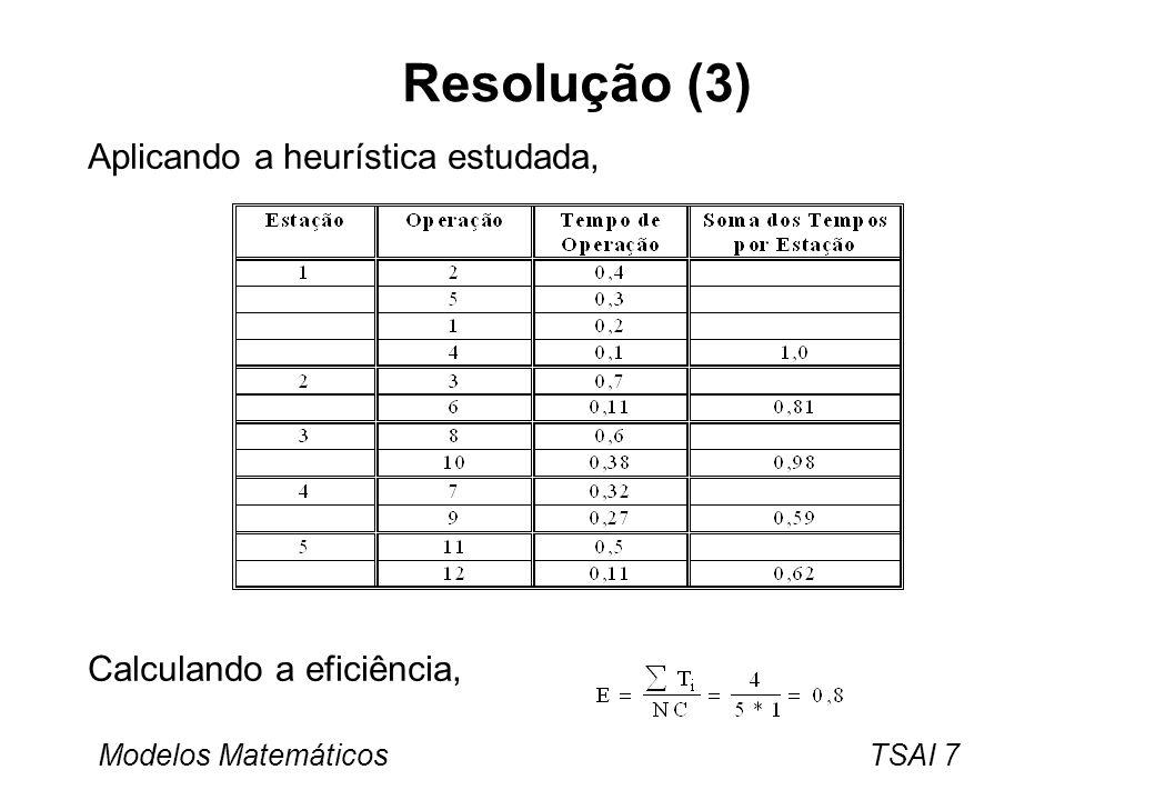 Modelos Matemáticos TSAI 7 Resolução (3) Aplicando a heurística estudada, Calculando a eficiência,
