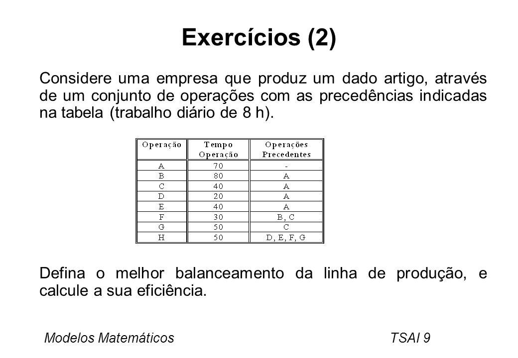 Modelos Matemáticos TSAI 9 Exercícios (2) Considere uma empresa que produz um dado artigo, através de um conjunto de operações com as precedências ind
