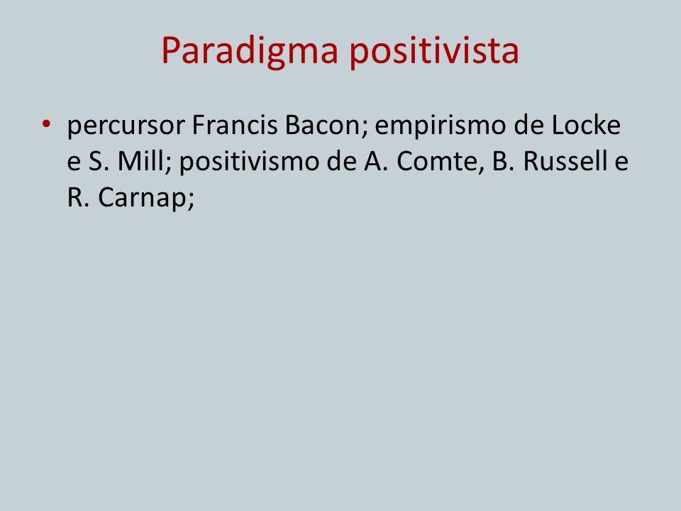 Paradigma positivista percursor Francis Bacon; empirismo de Locke e S. Mill; positivismo de A. Comte, B. Russell e R. Carnap;