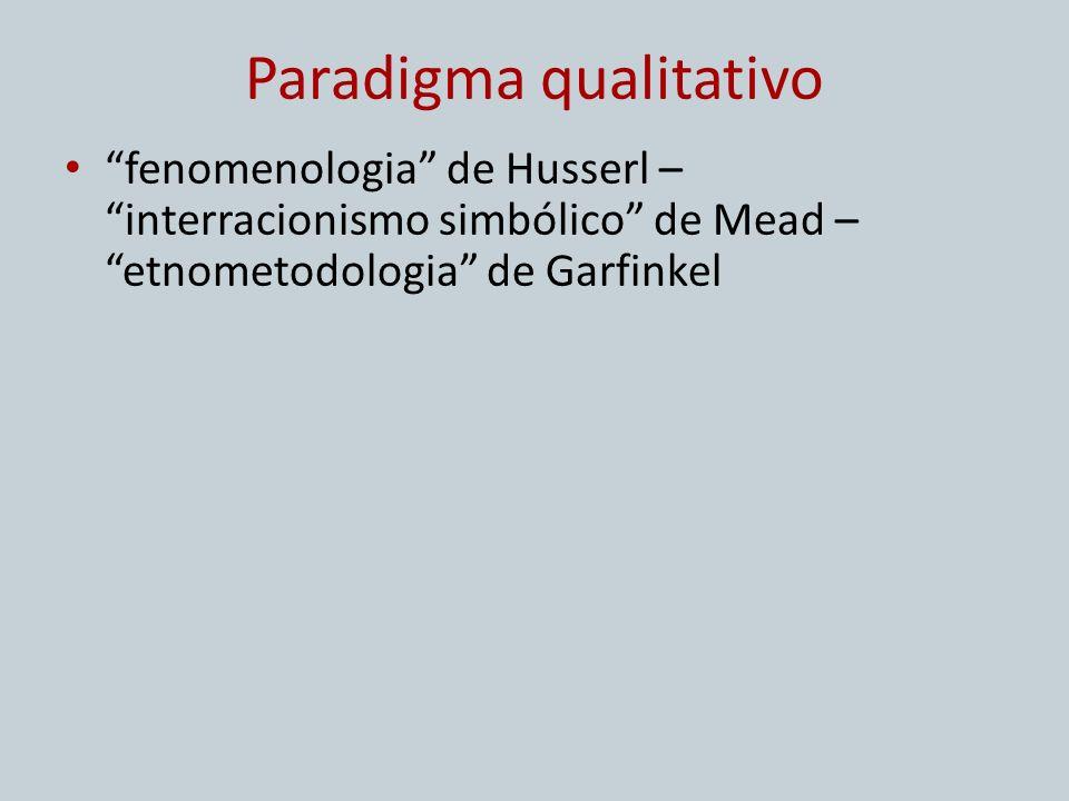 Paradigma qualitativo fenomenologia de Husserl – interracionismo simbólico de Mead – etnometodologia de Garfinkel