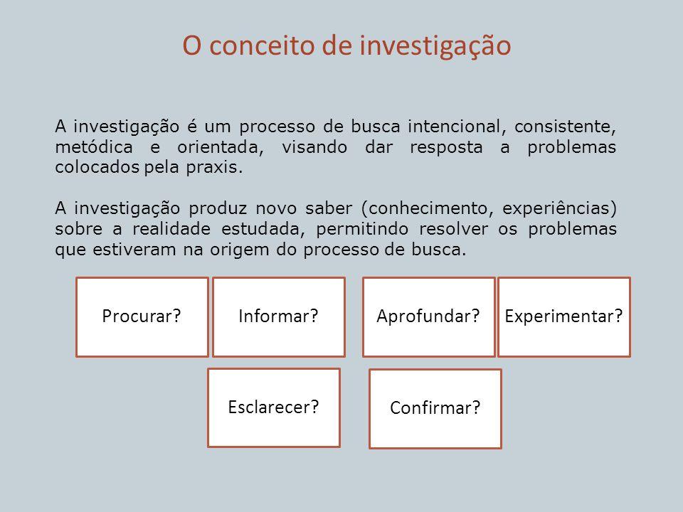 O conceito de investigação Procurar? Informar? Aprofundar? Experimentar? Esclarecer? Confirmar? A investigação é um processo de busca intencional, con