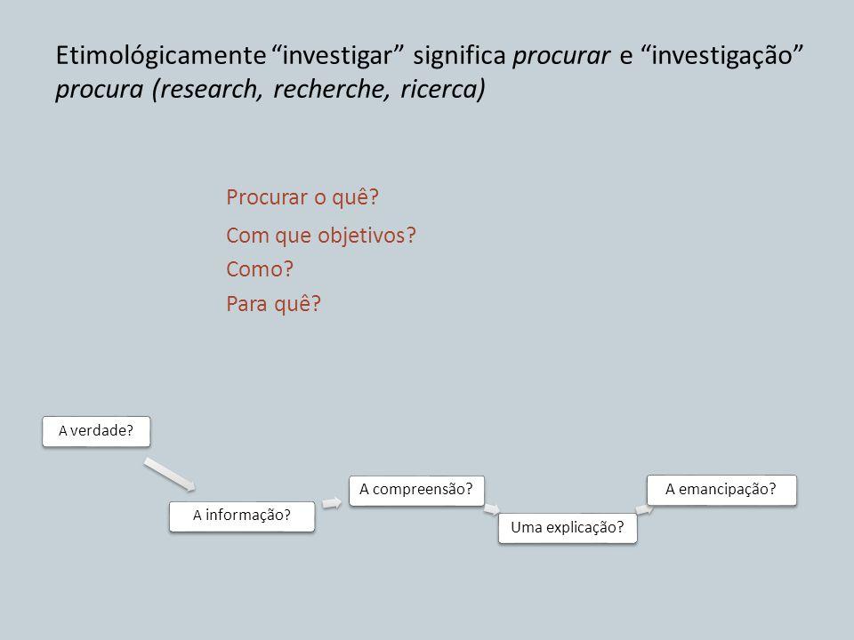 Etimológicamente investigar significa procurar e investigação procura (research, recherche, ricerca) Procurar o quê? Com que objetivos? Como? Para quê