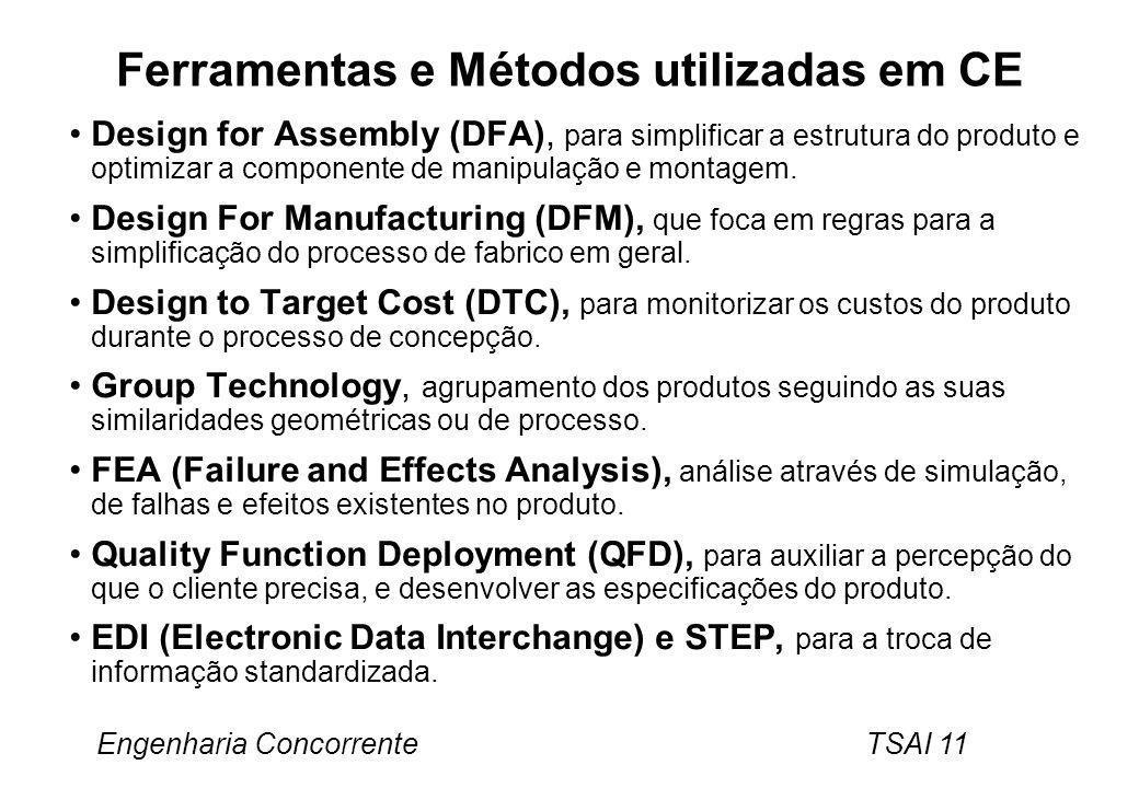 Engenharia Concorrente TSAI 11 Ferramentas e Métodos utilizadas em CE Design for Assembly (DFA), para simplificar a estrutura do produto e optimizar a