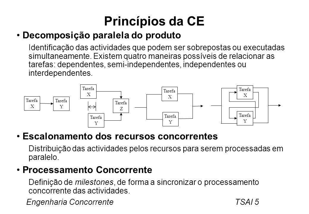 Engenharia Concorrente TSAI 6 Princípios da CE (2) Minimização das interfaces Minimização das interfaces requeridas para o processo de realização do produto.