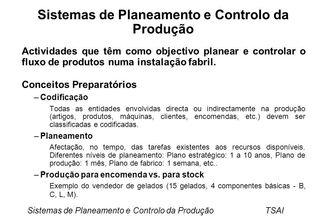 Sistemas de Planeamento e Controlo da Produção TSAI Sistemas de Planeamento e Controlo da Produção Actividades que têm como objectivo planear e controlar o fluxo de produtos numa instalação fabril.