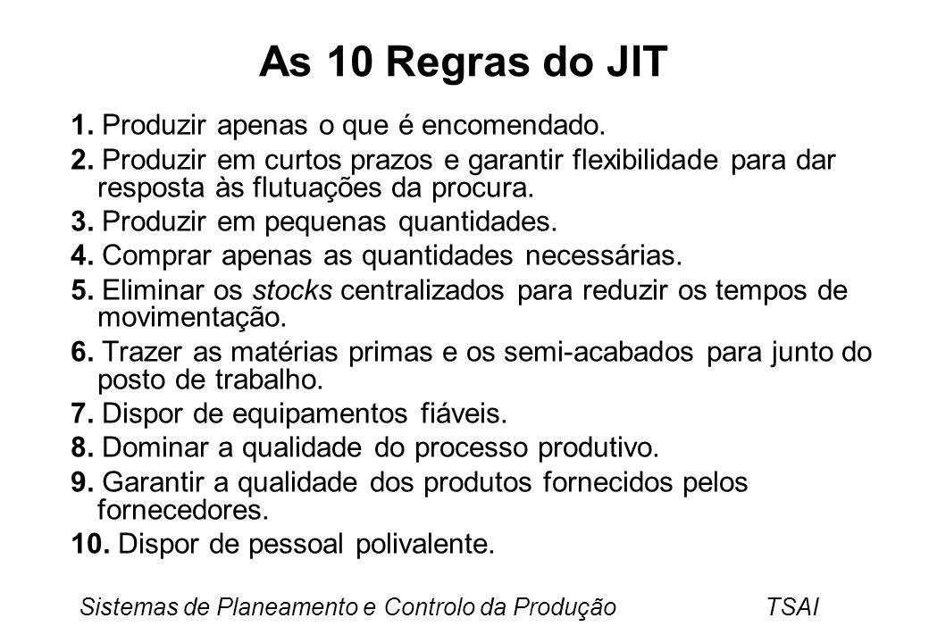 Sistemas de Planeamento e Controlo da Produção TSAI As 10 Regras do JIT 1.