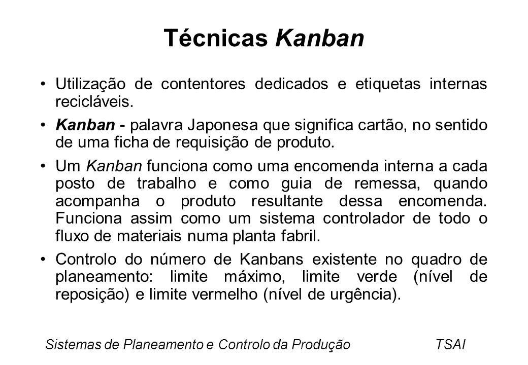 Sistemas de Planeamento e Controlo da Produção TSAI Técnicas Kanban Utilização de contentores dedicados e etiquetas internas recicláveis.