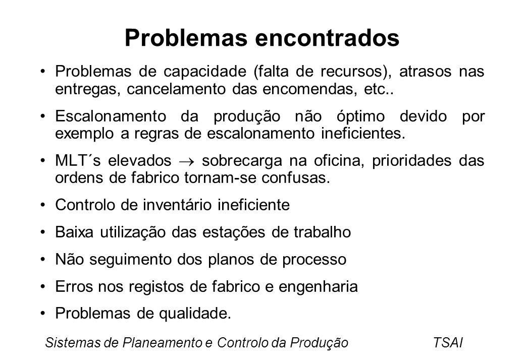 Sistemas de Planeamento e Controlo da Produção TSAI Problemas encontrados Problemas de capacidade (falta de recursos), atrasos nas entregas, cancelamento das encomendas, etc..