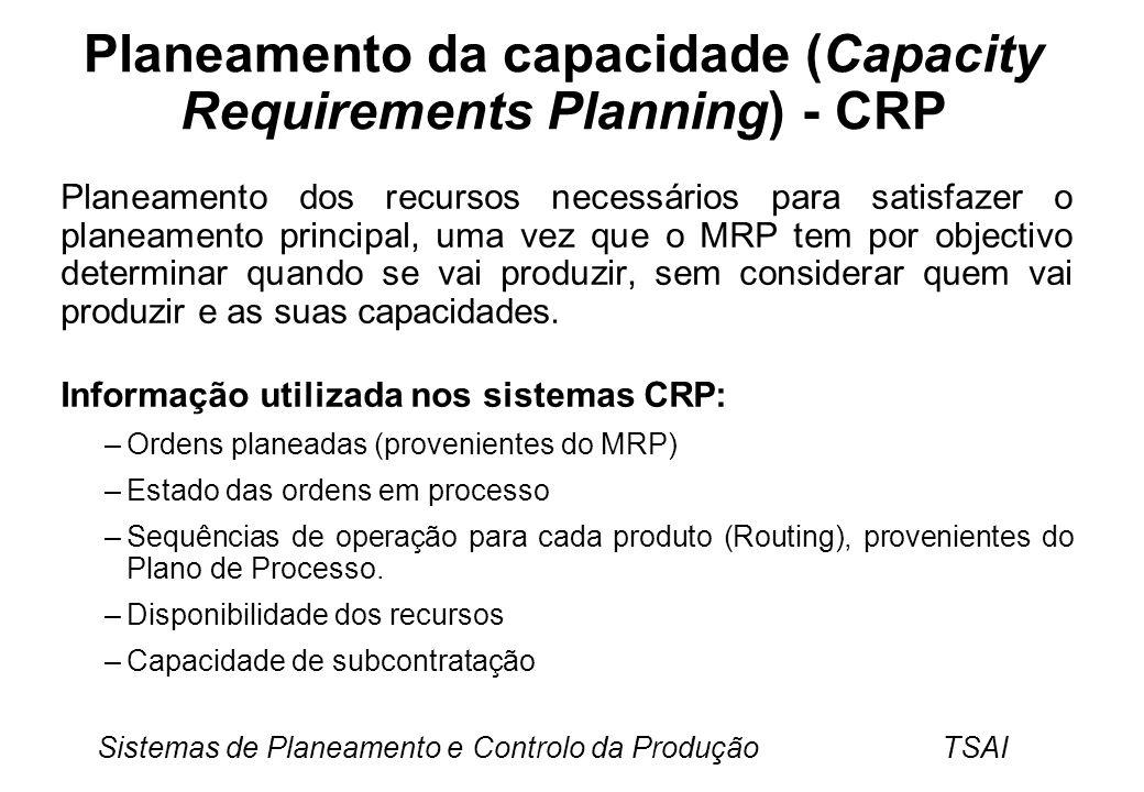Sistemas de Planeamento e Controlo da Produção TSAI Planeamento da capacidade (Capacity Requirements Planning) - CRP Planeamento dos recursos necessários para satisfazer o planeamento principal, uma vez que o MRP tem por objectivo determinar quando se vai produzir, sem considerar quem vai produzir e as suas capacidades.