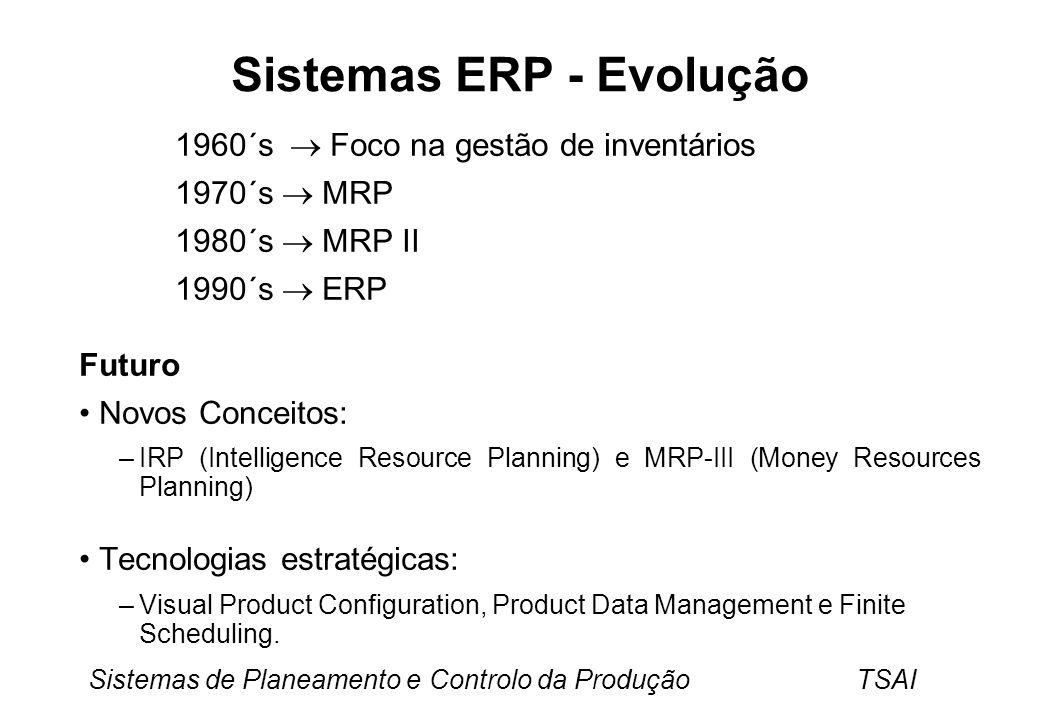 Sistemas de Planeamento e Controlo da Produção TSAI Sistemas ERP - Evolução 1960´s Foco na gestão de inventários 1970´s MRP 1980´s MRP II 1990´s ERP Futuro Novos Conceitos: –IRP (Intelligence Resource Planning) e MRP-III (Money Resources Planning) Tecnologias estratégicas: –Visual Product Configuration, Product Data Management e Finite Scheduling.