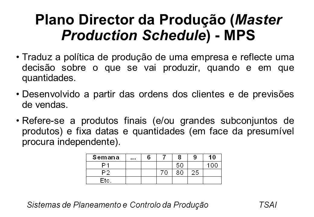 Sistemas de Planeamento e Controlo da Produção TSAI Plano Director da Produção (Master Production Schedule) - MPS Traduz a política de produção de uma empresa e reflecte uma decisão sobre o que se vai produzir, quando e em que quantidades.