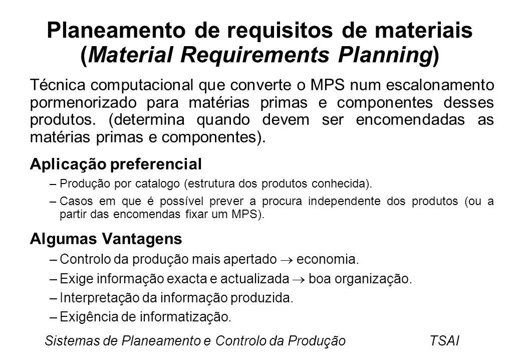 Sistemas de Planeamento e Controlo da Produção TSAI MRP versus JIT MRP Cada posto de trabalho preocupa-se apenas em cumprir um programa recebido do planeamento.