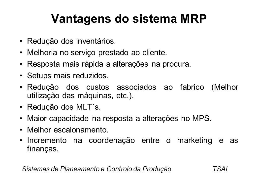 Sistemas de Planeamento e Controlo da Produção TSAI Vantagens do sistema MRP Redução dos inventários.