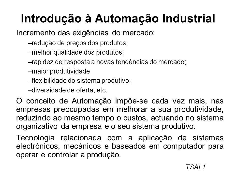 TSAI 1 Introdução à Automação Industrial Incremento das exigências do mercado: –redução de preços dos produtos; –melhor qualidade dos produtos; –rapid